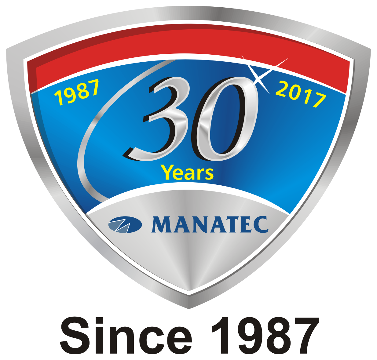 Manatec Electronics Pvt Ltd
