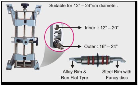 Universal Wheel Bracket